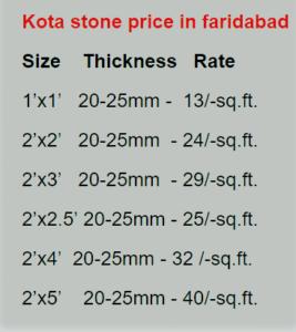 kota stone price in faridabad
