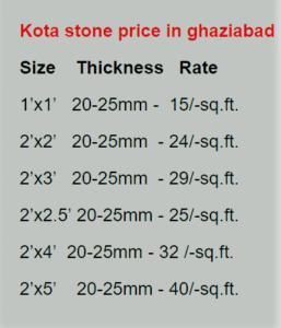 kota stone price in ghaziabad