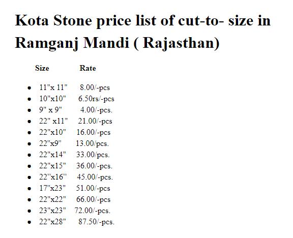 kota stone price in Ramganj Mandi